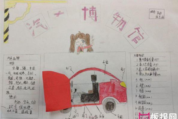 小学生手抄报图片,走进汽车博物馆